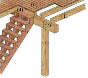 Heavy Timber Options & Upgrades 1